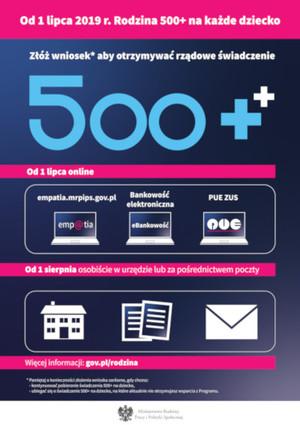 plakat_nowe_500+_2019_a2.jpg